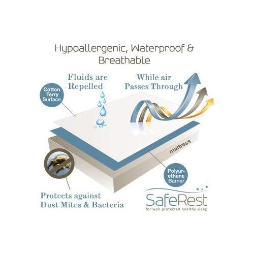 SafeRest  防过敏防水床垫套